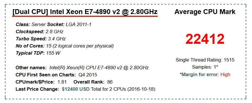 مشخصات و بنچ مارک پردازنده E7-4890v2